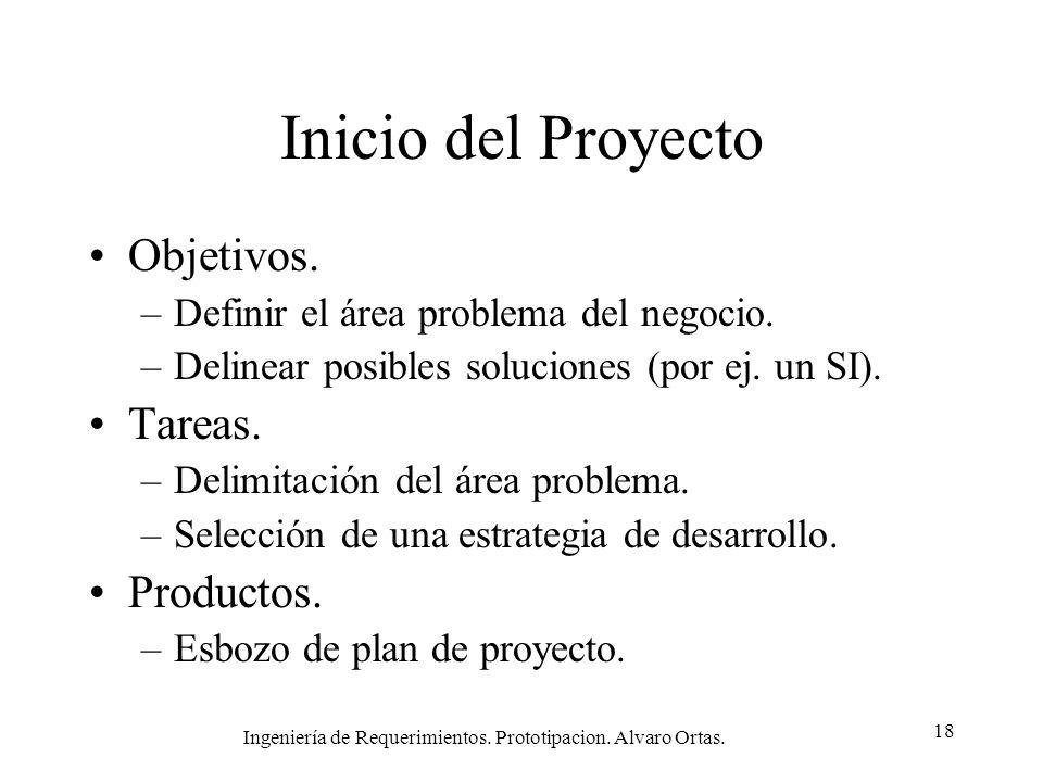 Ingeniería de Requerimientos. Prototipacion. Alvaro Ortas. 18 Inicio del Proyecto Objetivos. –Definir el área problema del negocio. –Delinear posibles