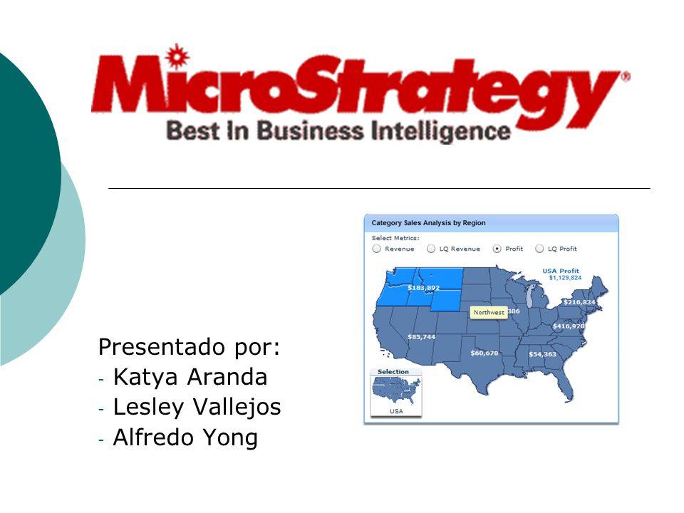 MicroStrategy 8 Product Platform Service ModulesUser InterfacesDevelopment Tools OLAP CubesDesktopAdministrator ReportMobileArchitect Data MiningOfficeBI Developer Kit SAP® Integration WebIntegrity Manager SDK
