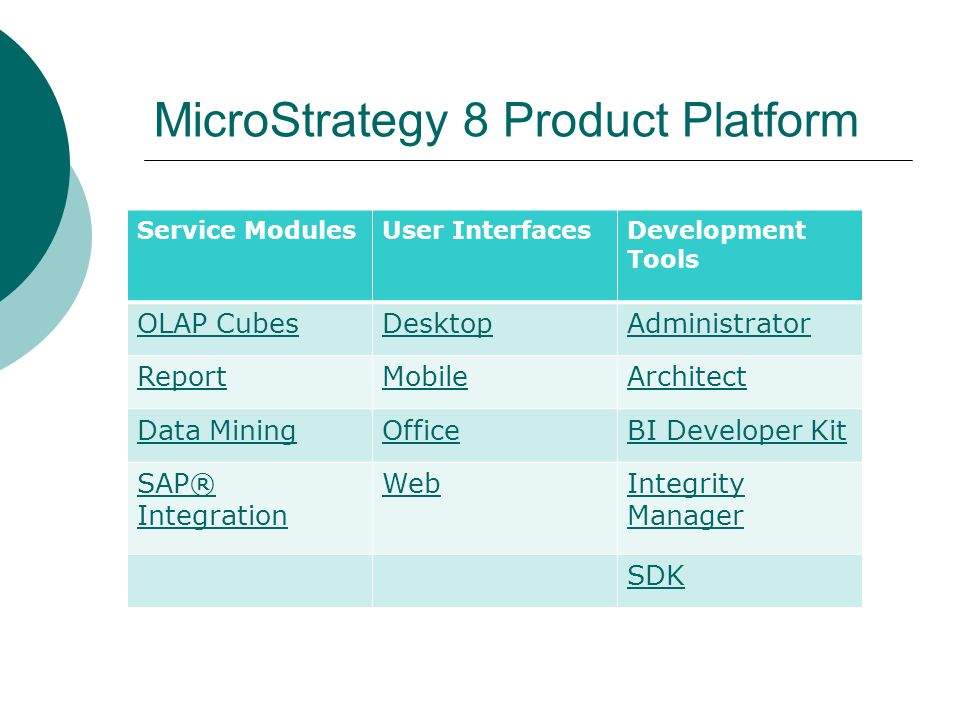 MicroStrategy 8 Product Platform Service ModulesUser InterfacesDevelopment Tools OLAP CubesDesktopAdministrator ReportMobileArchitect Data MiningOffic