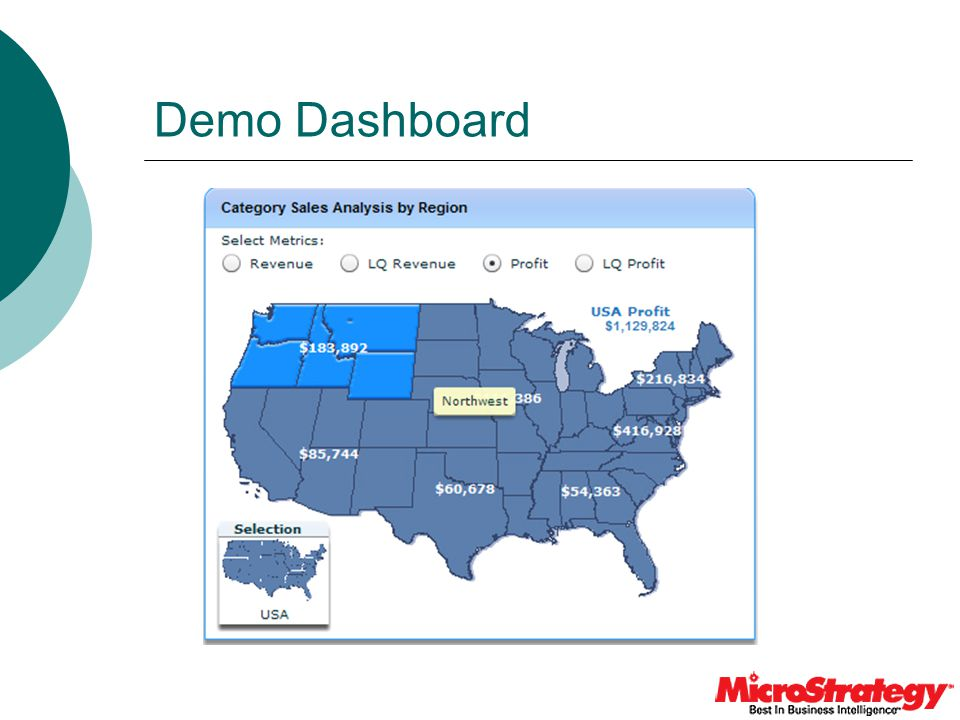 Demo Dashboard