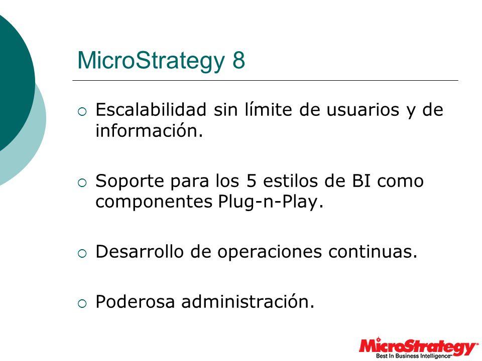 MicroStrategy Architect