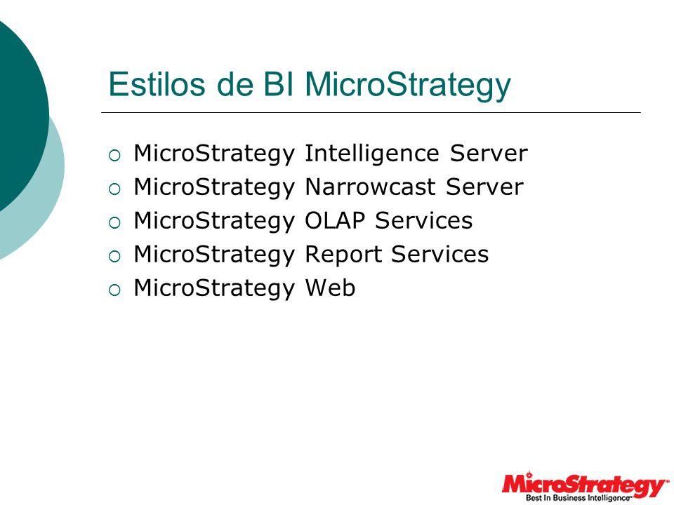 Intelligence Server Los 5 estilos de Business Intelligence en una Plataforma Integrada.