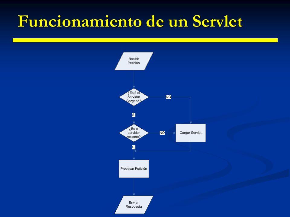 Ventajas sobre el CGI tradicional Eficiencia Eficiencia Cada petición es procesada por un único proceso en el contenedor de servlets Cada petición es procesada por un único proceso en el contenedor de servlets Portabilidad Portabilidad Heredado de Java Heredado de Java Rápido desarrollo y Potencia Rápido desarrollo y Potencia Acceso a las riquísimas librerías de Java Acceso a las riquísimas librerías de Java Robustez Robustez gestionados por la máquina virtual de Java gestionados por la máquina virtual de Java Amplio soporte Amplio soporte muchos desarrolladores y compañías utilizan esta tecnología muchos desarrolladores y compañías utilizan esta tecnología