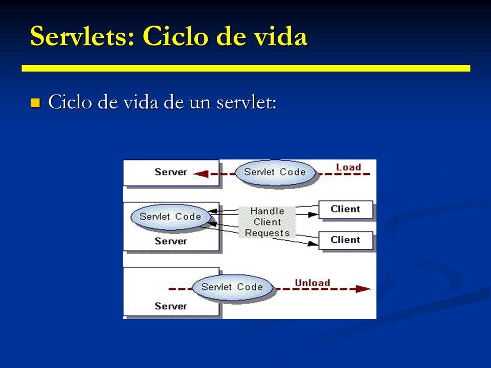 Servlets: Ciclo de vida Viene dado por tres métodos: init, service y destroy Viene dado por tres métodos: init, service y destroy INICIALIZACIÓN: Una única llamada al método init por parte del servidor.