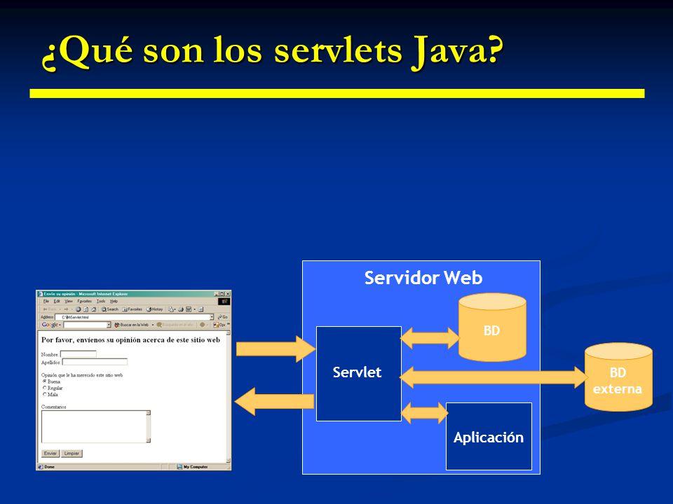 Tareas encomendadas a un Servlet Leer los datos enviados por un usuario Leer los datos enviados por un usuario Usualmente de formularios en páginas Web Usualmente de formularios en páginas Web Pueden venir de applets de Java o programas cliente HTTP.