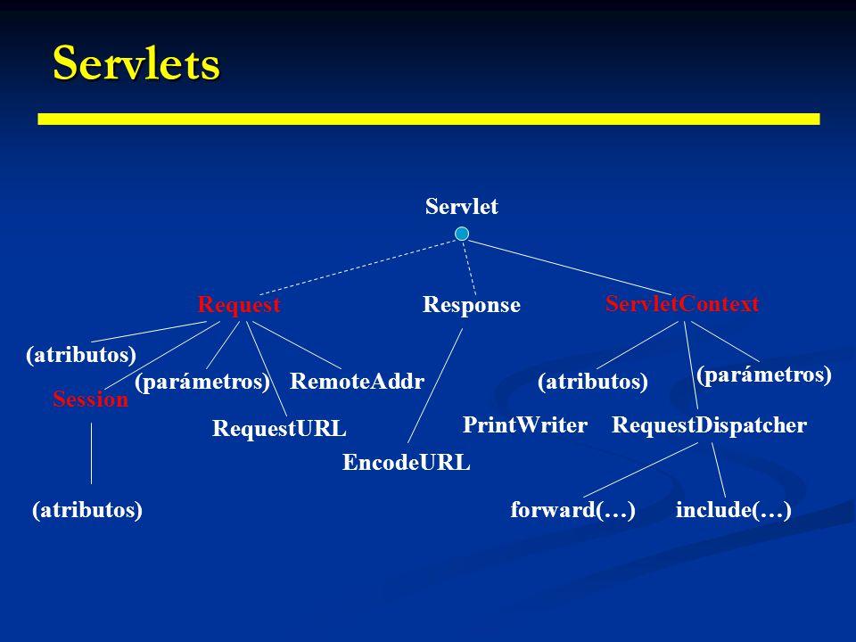Servlet que genera texto normal import java.io.*; import javax.servlet.*; import javax.servlet.http.*; public class HelloWorld extends HttpServlet { public void doGet(HttpServletRequest request, HttpServletResponse response) HttpServletResponse response) throws ServletException, IOException { PrintWriter out = response.getWriter(); out.println( Hello World ); }}