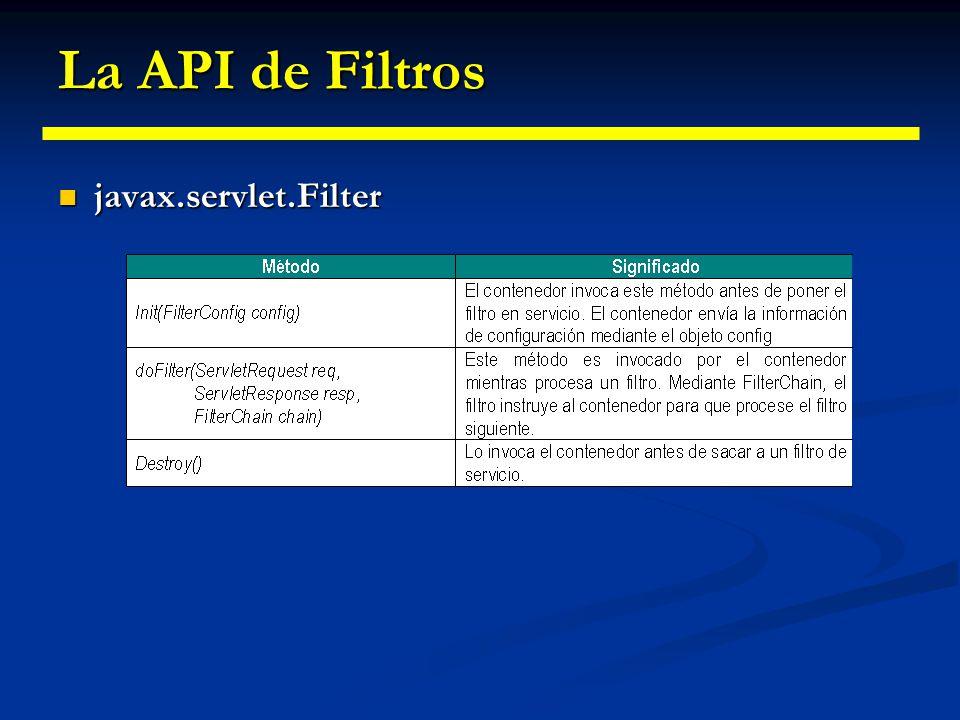 La API de Filtros javax.servlet.FilterConfig javax.servlet.FilterConfig Similar a ServletConfig, permite o proporciona acceso al entorno de filtros.