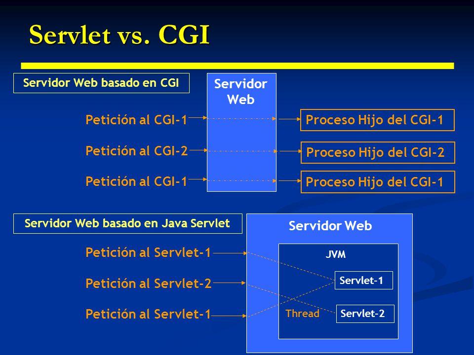 Ventajas de los Servlets frente a CGI Eficiencia Eficiencia CGI corto: el proceso de arranque de cada proceso puede dominar el tiempo de ejecución CGI corto: el proceso de arranque de cada proceso puede dominar el tiempo de ejecución N peticiones simultáneas: el código del CGI se carga en memoria N veces N peticiones simultáneas: el código del CGI se carga en memoria N veces Al terminar el proceso, el CGI se cierra: difícil persistencia de datos (conexiones a BD, caché...) Al terminar el proceso, el CGI se cierra: difícil persistencia de datos (conexiones a BD, caché...) Conveniencia Conveniencia Los Servlets tienen una infraestructura muy amplia para la tratar automáticamente datos de formularios HTML, gestionar sesiones y otras utilidades de alto nivel.