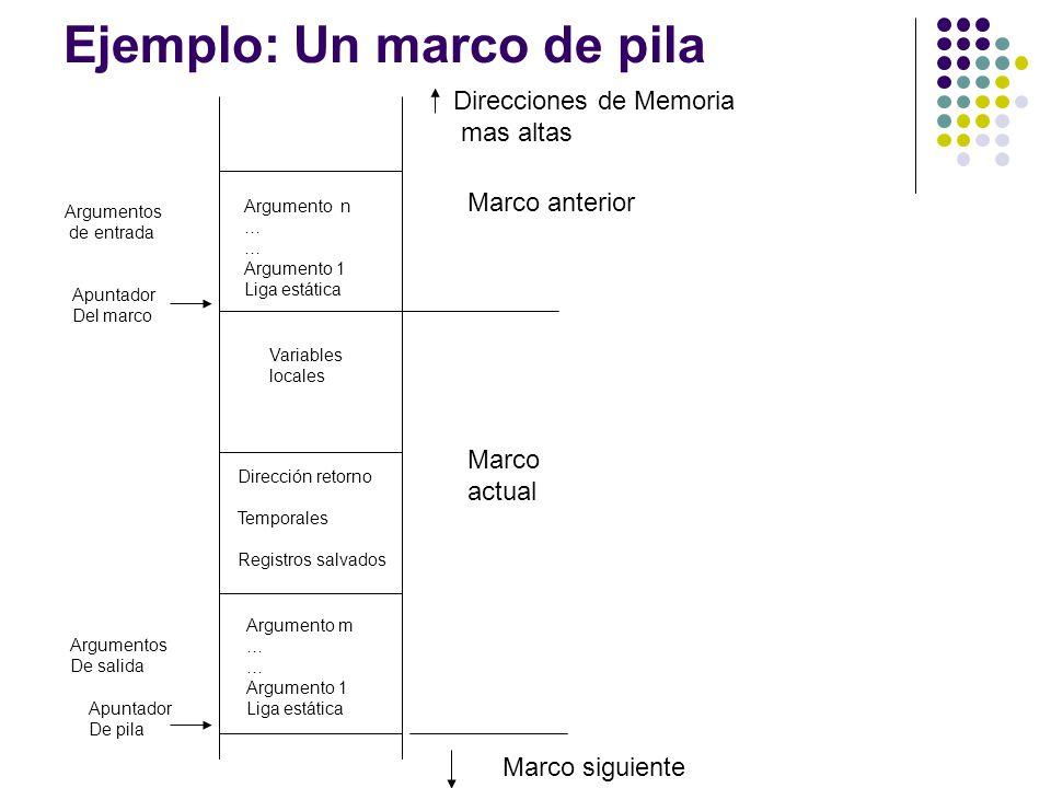 Ejemplo: Un marco de pila Argumentos de entrada Apuntador Del marco Argumentos De salida Apuntador De pila Argumento n … Argumento 1 Liga estática Arg