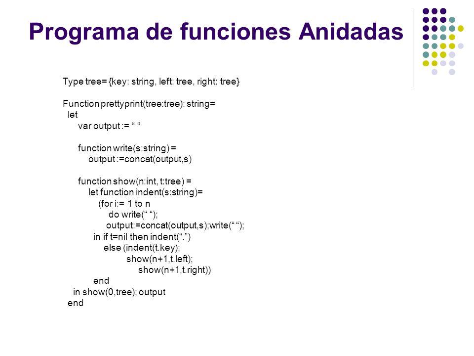 Programa de funciones Anidadas Type tree= {key: string, left: tree, right: tree} Function prettyprint(tree:tree): string= let var output := function w