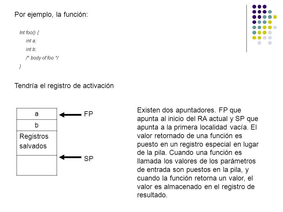Por ejemplo, la función: Int foo() { int a; int b; /* body of foo */ } a b Registros salvados FP SP Tendría el registro de activación Existen dos apun