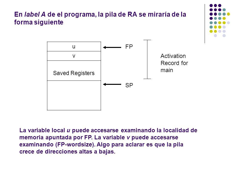 En label A de el programa, la pila de RA se miraría de la forma siguiente u v Saved Registers FP SP Activation Record for main La variable local u pue