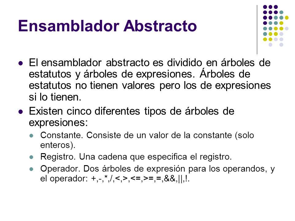 Ensamblador Abstracto El ensamblador abstracto es dividido en árboles de estatutos y árboles de expresiones. Árboles de estatutos no tienen valores pe