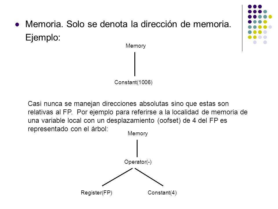 Memoria. Solo se denota la dirección de memoria. Ejemplo: Memory Constant(1006) Casi nunca se manejan direcciones absolutas sino que estas son relativ