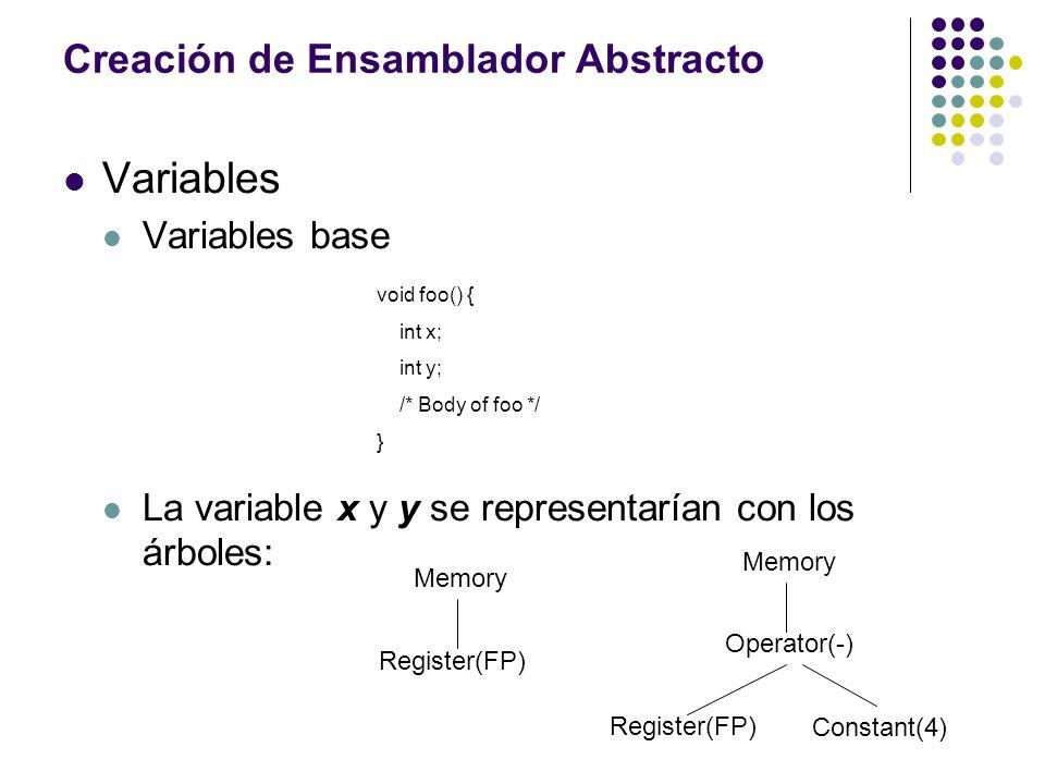Creación de Ensamblador Abstracto Variables Variables base La variable x y y se representarían con los árboles: void foo() { int x; int y; /* Body of