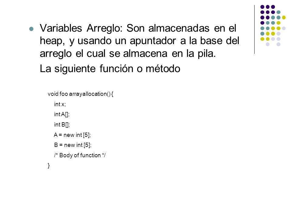 Variables Arreglo: Son almacenadas en el heap, y usando un apuntador a la base del arreglo el cual se almacena en la pila. La siguiente función o méto