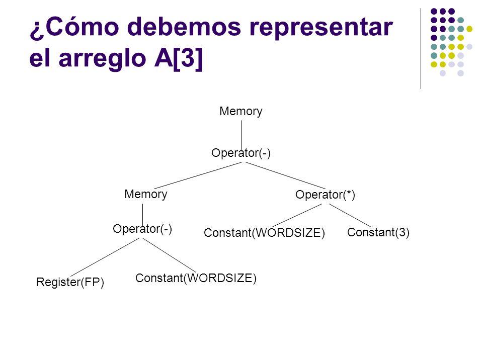 ¿Cómo debemos representar el arreglo A[3] Register(FP) Memory Operator(-) Memory Operator(*) Operator(-) Constant(WORDSIZE) Constant(3)