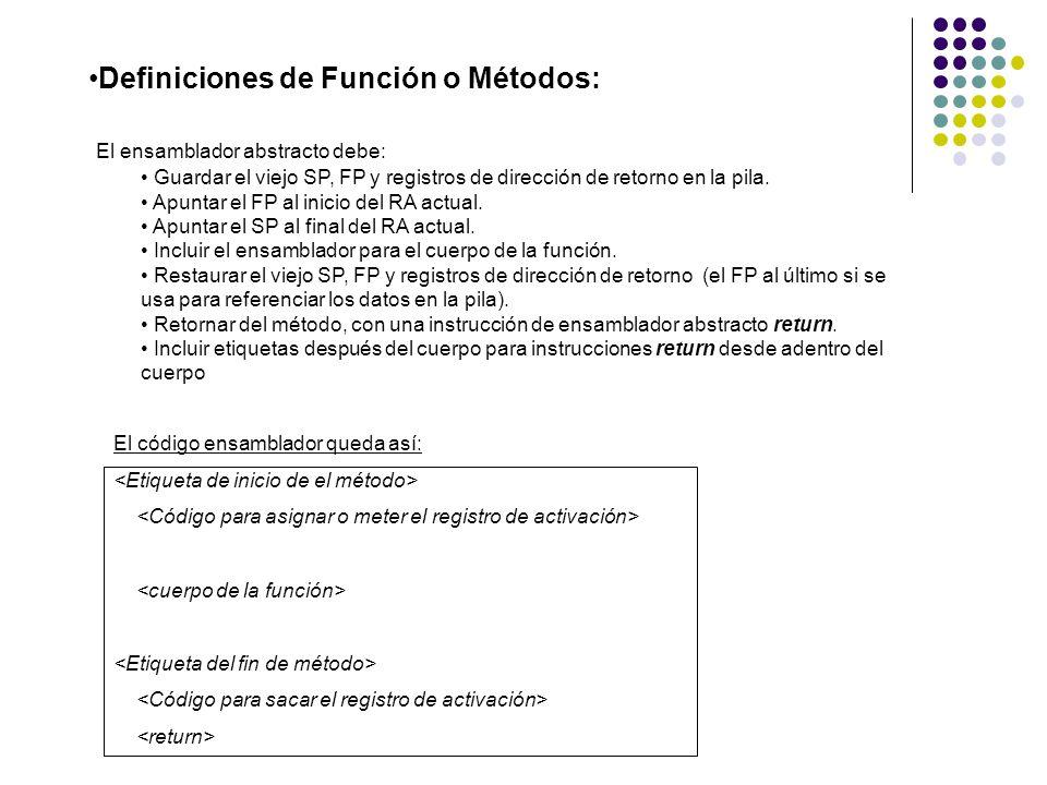 Definiciones de Función o Métodos: El ensamblador abstracto debe: Guardar el viejo SP, FP y registros de dirección de retorno en la pila. Apuntar el F