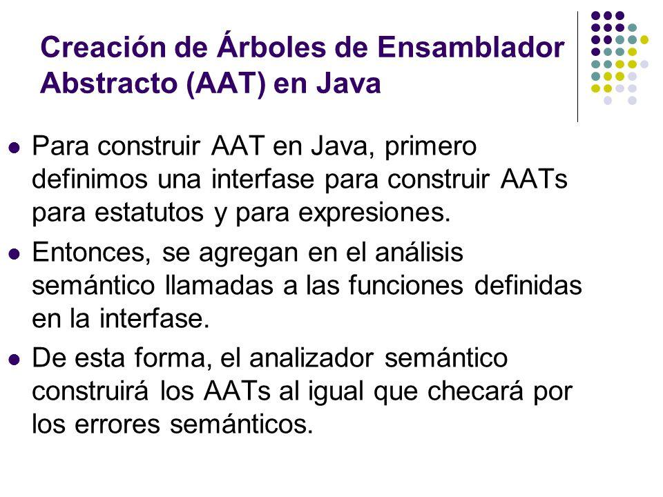 Creación de Árboles de Ensamblador Abstracto (AAT) en Java Para construir AAT en Java, primero definimos una interfase para construir AATs para estatu
