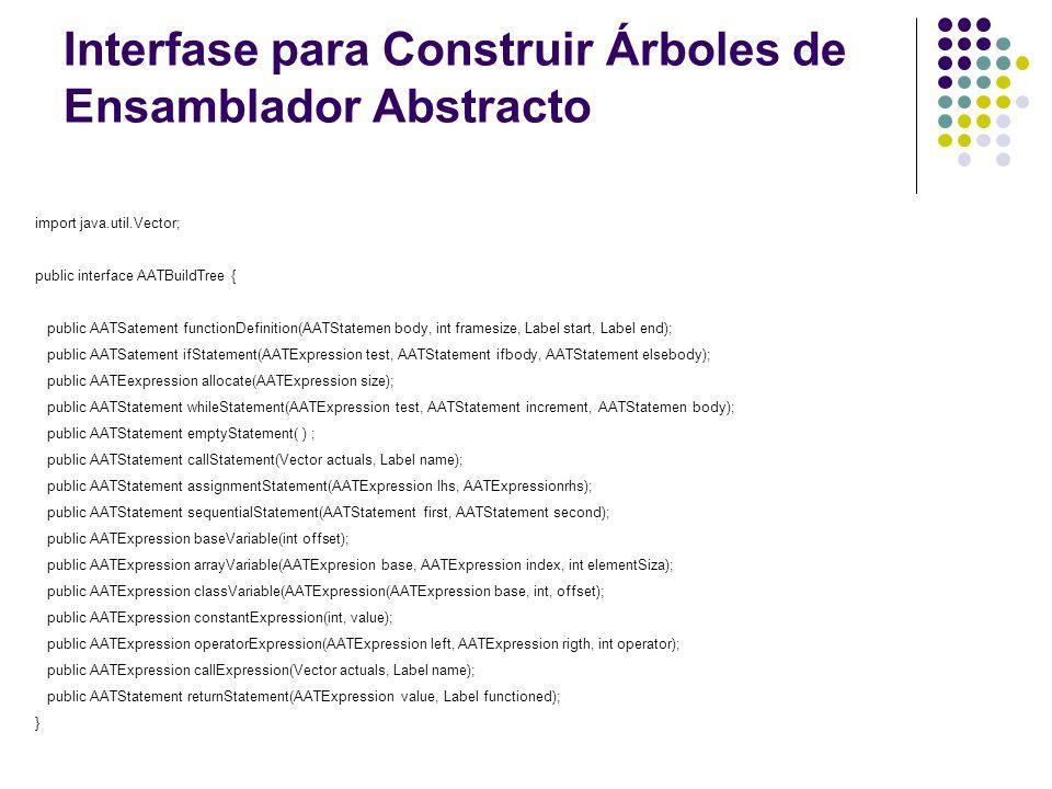 Interfase para Construir Árboles de Ensamblador Abstracto import java.util.Vector; public interface AATBuildTree { public AATSatement functionDefiniti