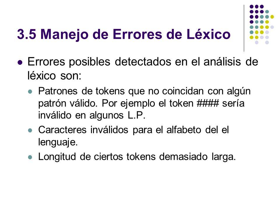 3.5 Manejo de Errores de Léxico Errores posibles detectados en el análisis de léxico son: Patrones de tokens que no coincidan con algún patrón válido.