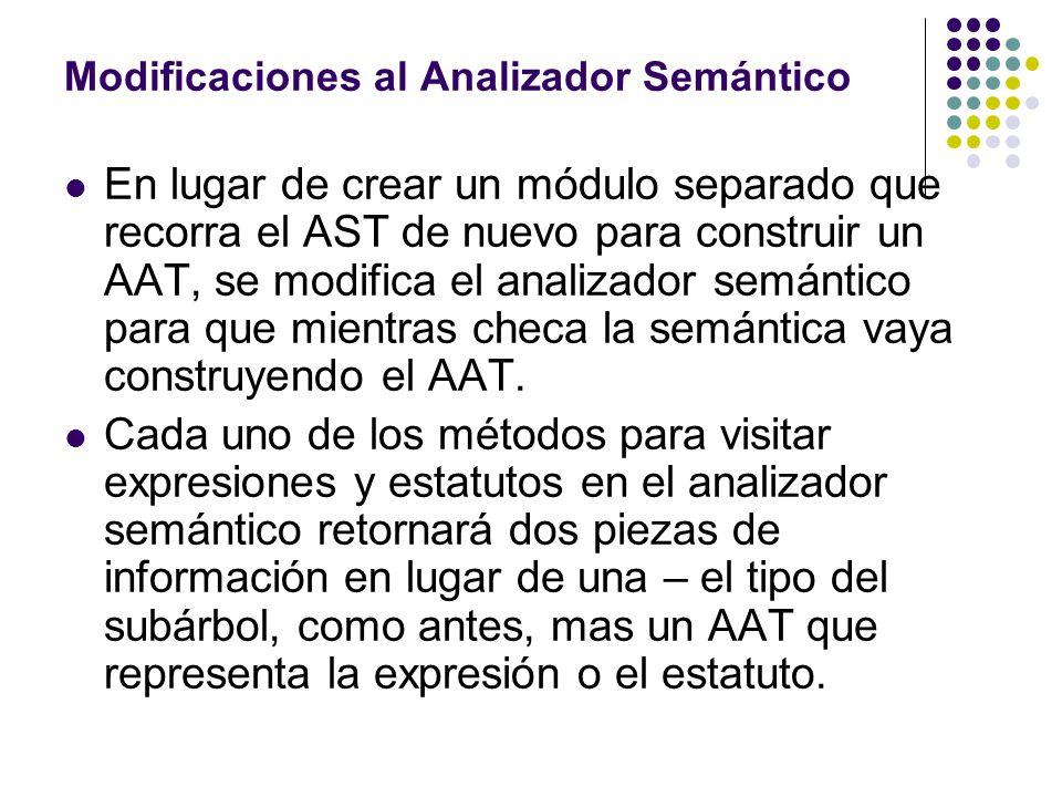 Modificaciones al Analizador Semántico En lugar de crear un módulo separado que recorra el AST de nuevo para construir un AAT, se modifica el analizad