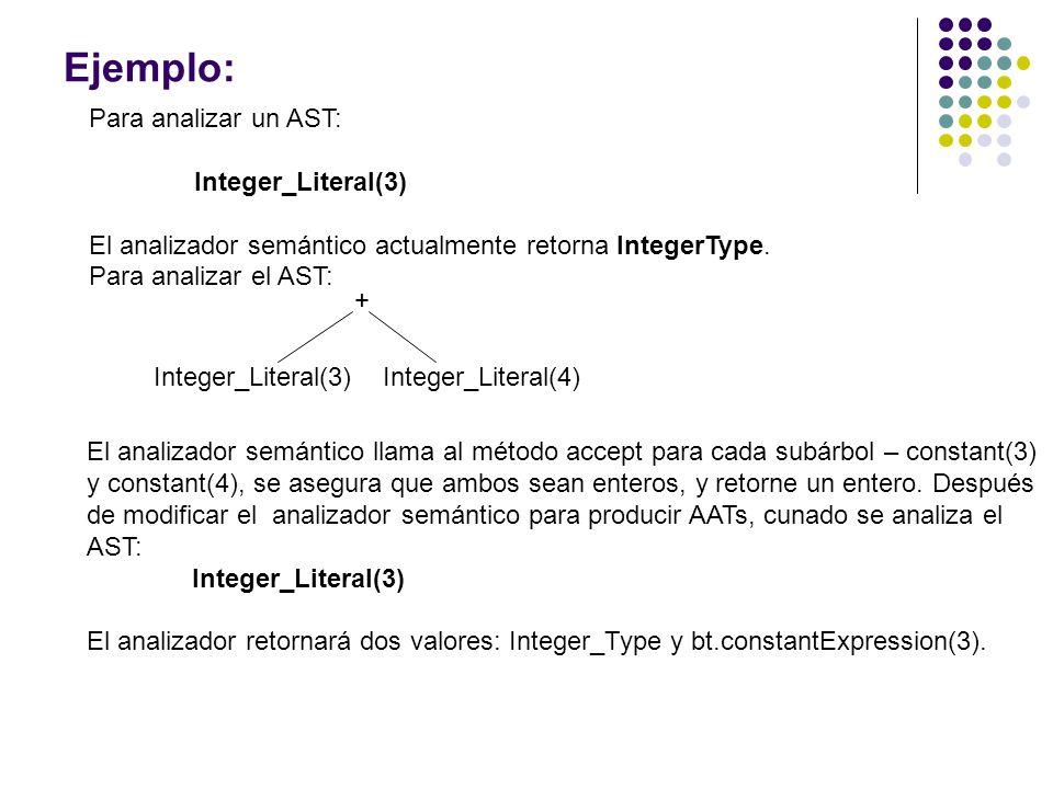 Ejemplo: Para analizar un AST: Integer_Literal(3) El analizador semántico actualmente retorna IntegerType. Para analizar el AST: + Integer_Literal(3)