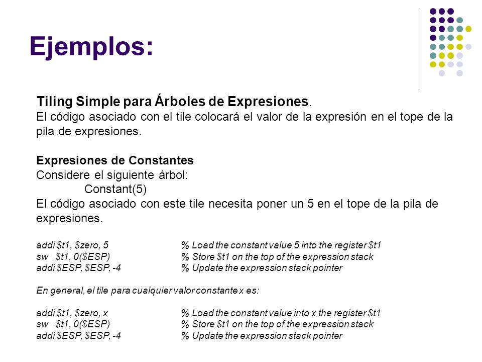 Ejemplos: Tiling Simple para Árboles de Expresiones. El código asociado con el tile colocará el valor de la expresión en el tope de la pila de expresi