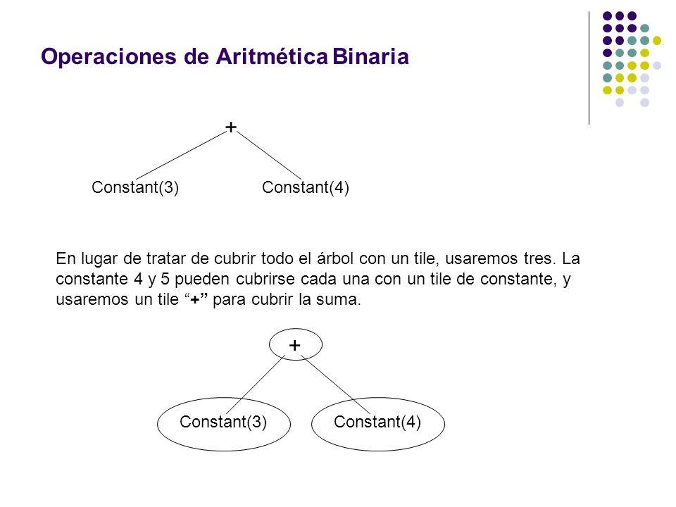 Operaciones de Aritmética Binaria + Constant(3)Constant(4) En lugar de tratar de cubrir todo el árbol con un tile, usaremos tres. La constante 4 y 5 p