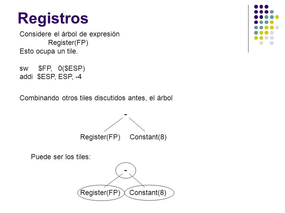 Registros Considere el árbol de expresión Register(FP) Esto ocupa un tile. sw $FP, 0($ESP) addi $ESP, ESP, -4 Combinando otros tiles discutidos antes,