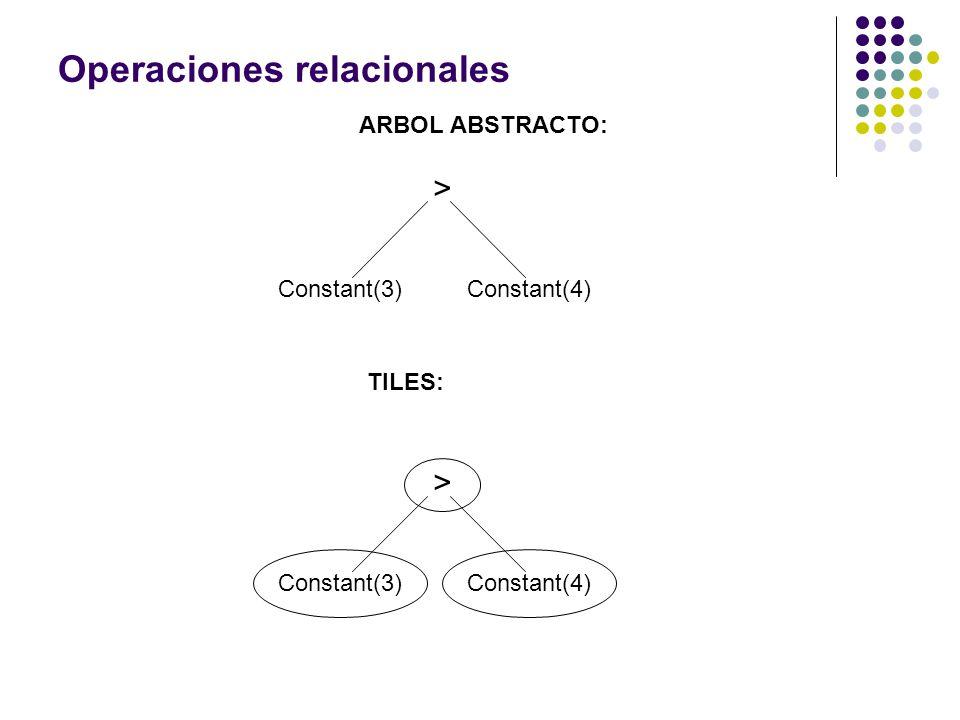 Operaciones relacionales > Constant(3)Constant(4) > Constant(3)Constant(4) TILES: ARBOL ABSTRACTO: