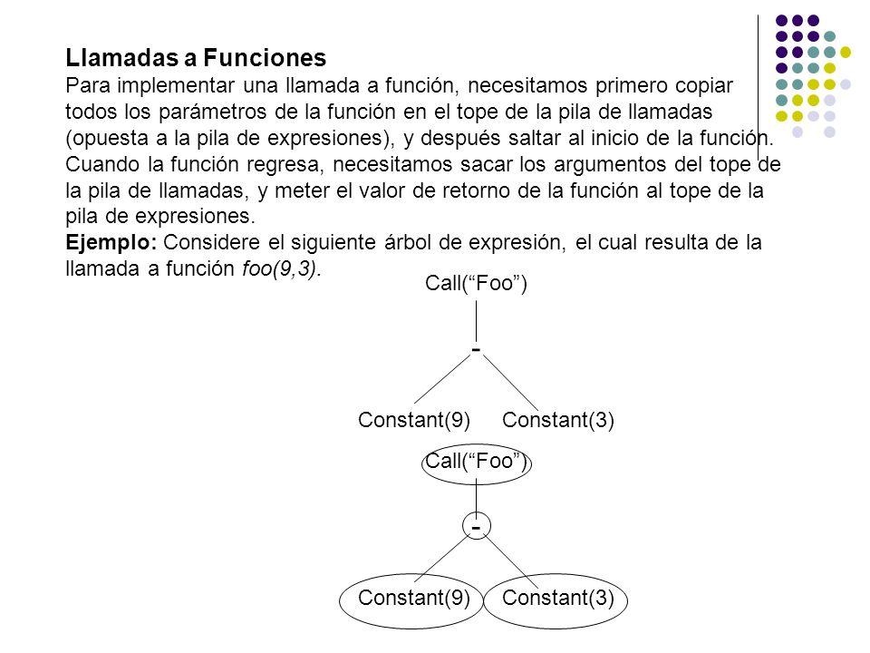 Llamadas a Funciones Para implementar una llamada a función, necesitamos primero copiar todos los parámetros de la función en el tope de la pila de ll