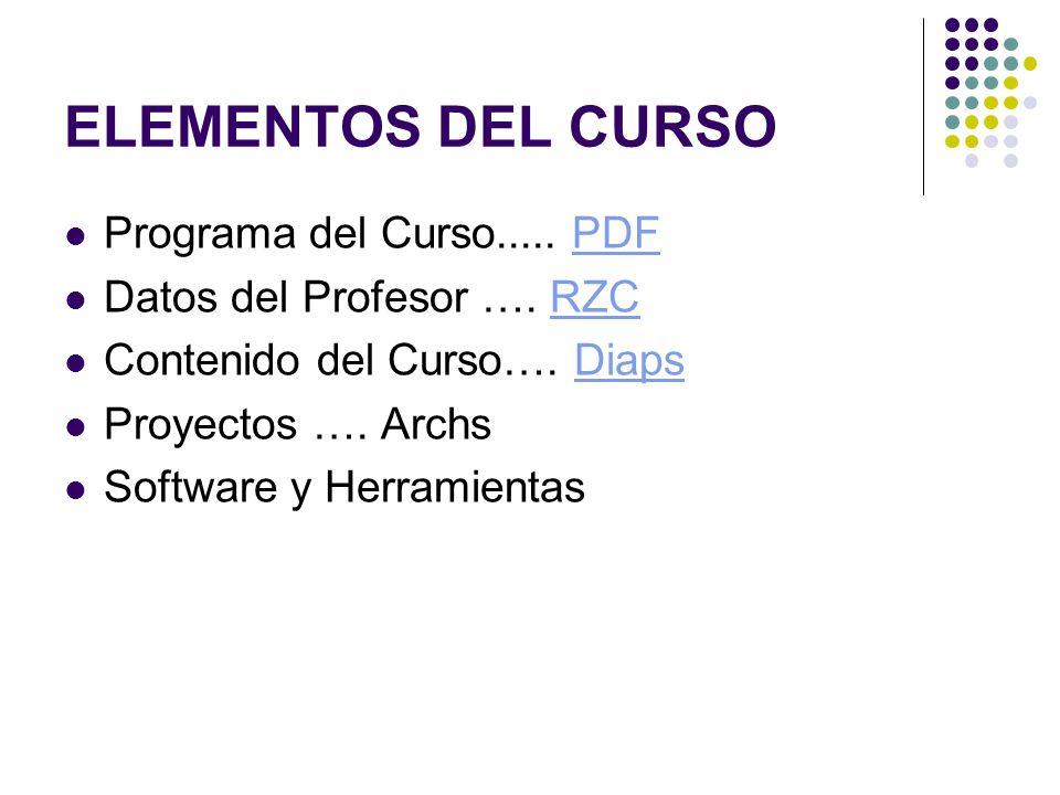 ELEMENTOS DEL CURSO Programa del Curso..... PDFPDF Datos del Profesor …. RZCRZC Contenido del Curso…. DiapsDiaps Proyectos …. Archs Software y Herrami