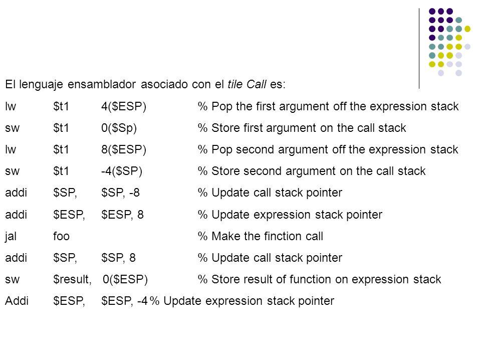 El lenguaje ensamblador asociado con el tile Call es: lw$t14($ESP)% Pop the first argument off the expression stack sw$t10($Sp)% Store first argument