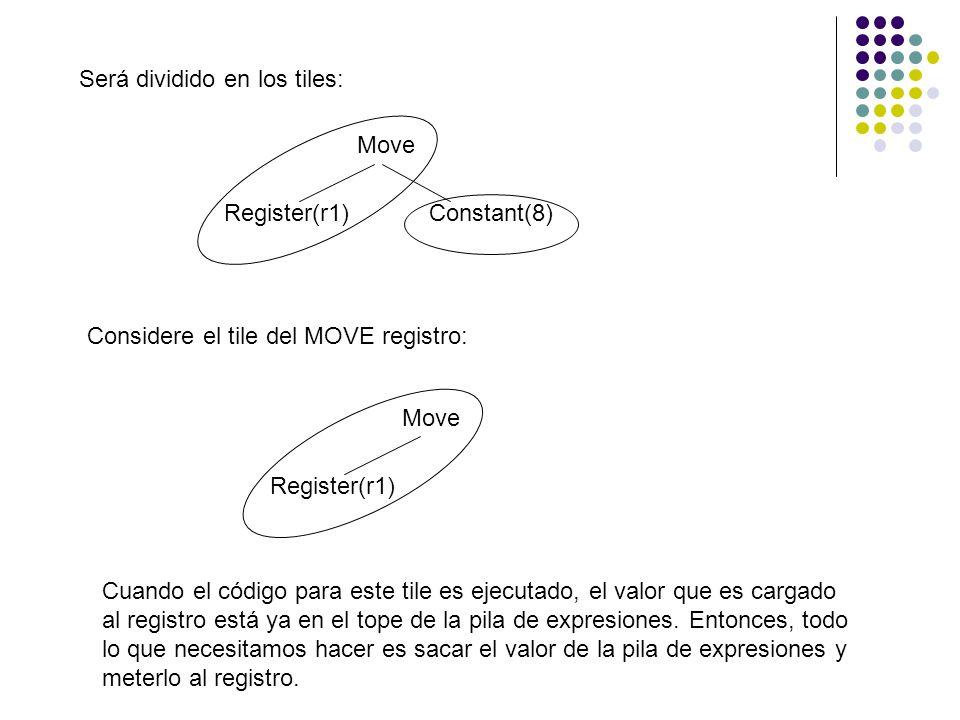 Será dividido en los tiles: Move Register(r1)Constant(8) Considere el tile del MOVE registro: Move Register(r1) Cuando el código para este tile es eje