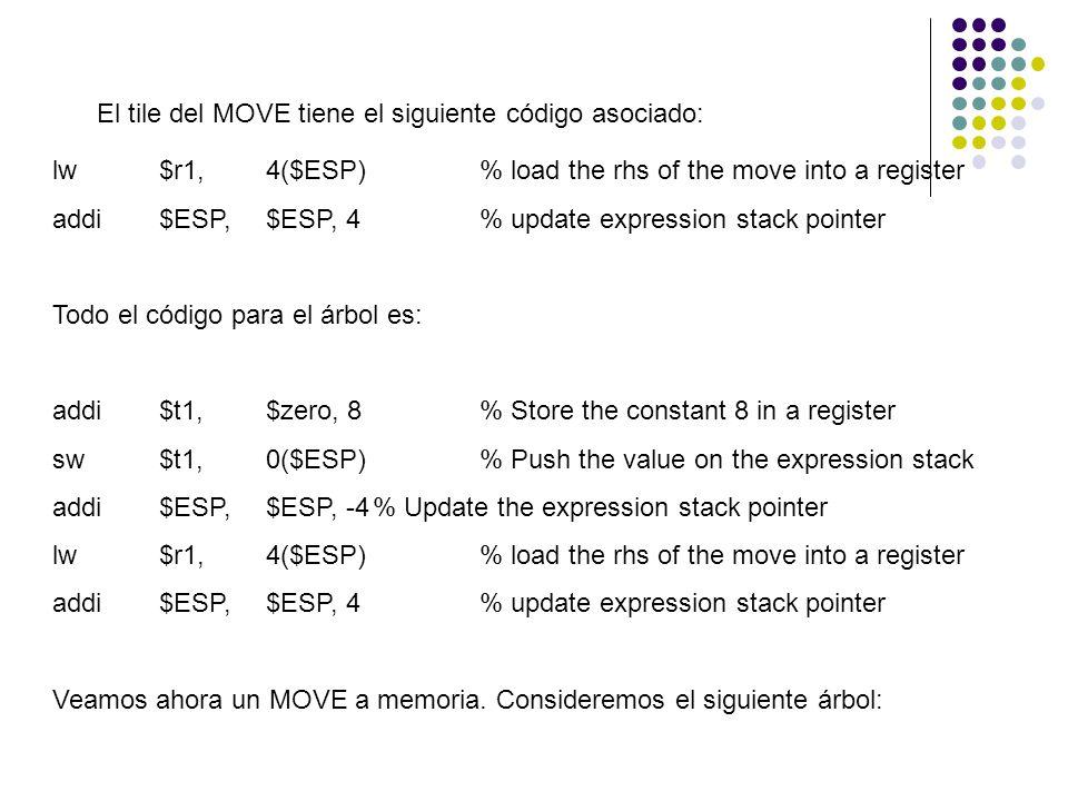 El tile del MOVE tiene el siguiente código asociado: lw$r1,4($ESP)% load the rhs of the move into a register addi$ESP,$ESP, 4% update expression stack
