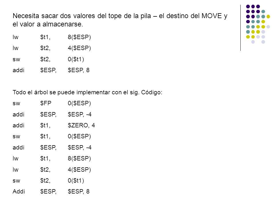 Necesita sacar dos valores del tope de la pila – el destino del MOVE y el valor a almacenarse. lw$t1,8($ESP) lw$t2,4($ESP) sw$t2,0($t1) addi$ESP,$ESP,