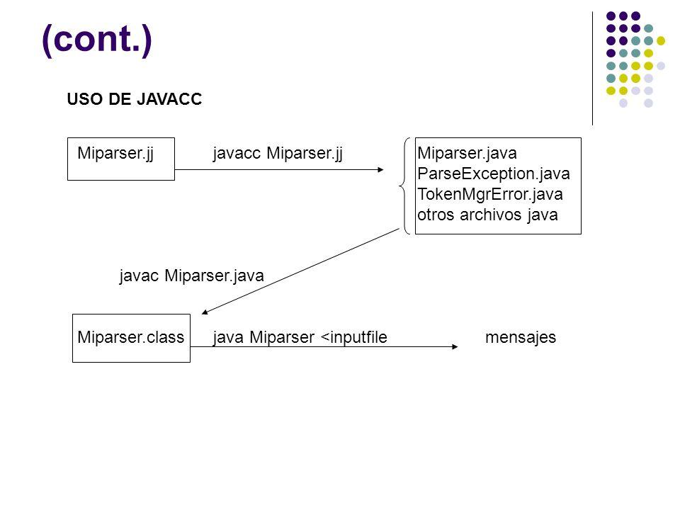 (cont.) Miparser.jjjavacc Miparser.jjMiparser.java ParseException.java TokenMgrError.java otros archivos java javac Miparser.java Miparser.classjava M