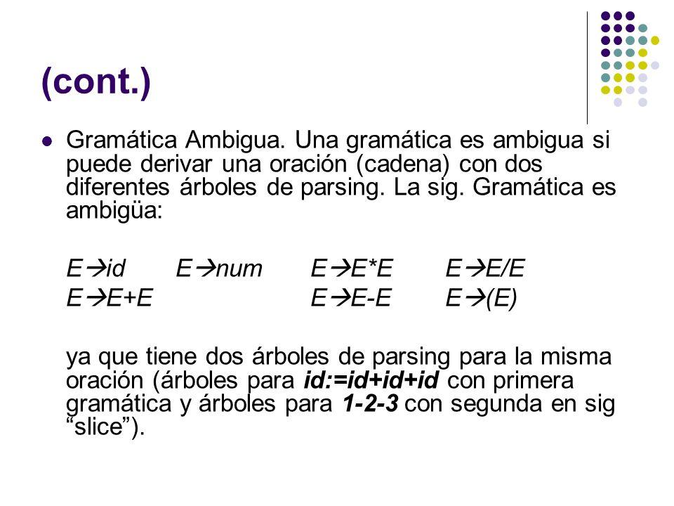 (cont.) Gramática Ambigua. Una gramática es ambigua si puede derivar una oración (cadena) con dos diferentes árboles de parsing. La sig. Gramática es