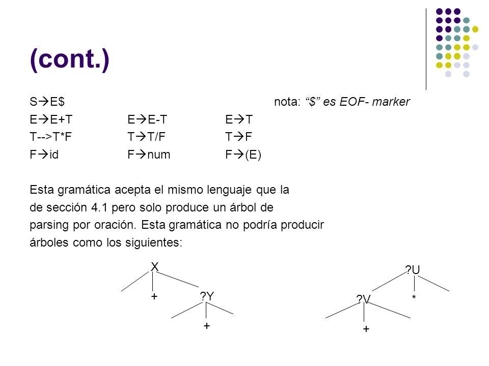 (cont.) S E$nota: $ es EOF- marker E E+TE E-TE T T-->T*FT T/FT F F idF numF (E) Esta gramática acepta el mismo lenguaje que la de sección 4.1 pero sol