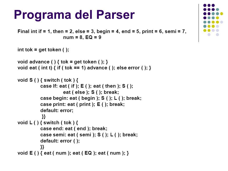 Programa del Parser Final int if = 1, then = 2, else = 3, begin = 4, end = 5, print = 6, semi = 7, num = 8, EQ = 9 int tok = get token ( ); void advan