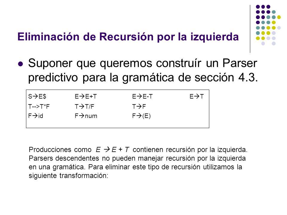 Eliminación de Recursión por la izquierda Suponer que queremos construír un Parser predictivo para la gramática de sección 4.3. S E$E E+TE E-TE T T-->