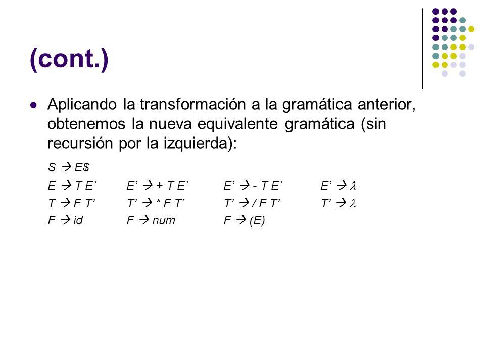 (cont.) Aplicando la transformación a la gramática anterior, obtenemos la nueva equivalente gramática (sin recursión por la izquierda): S E$ E T EE +