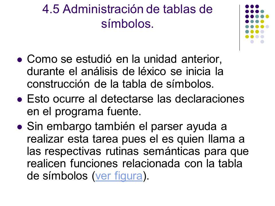 4.5 Administración de tablas de símbolos. Como se estudió en la unidad anterior, durante el análisis de léxico se inicia la construcción de la tabla d