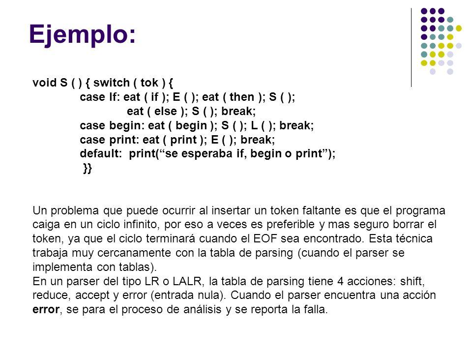 Ejemplo: void S ( ) { switch ( tok ) { case If: eat ( if ); E ( ); eat ( then ); S ( ); eat ( else ); S ( ); break; case begin: eat ( begin ); S ( );