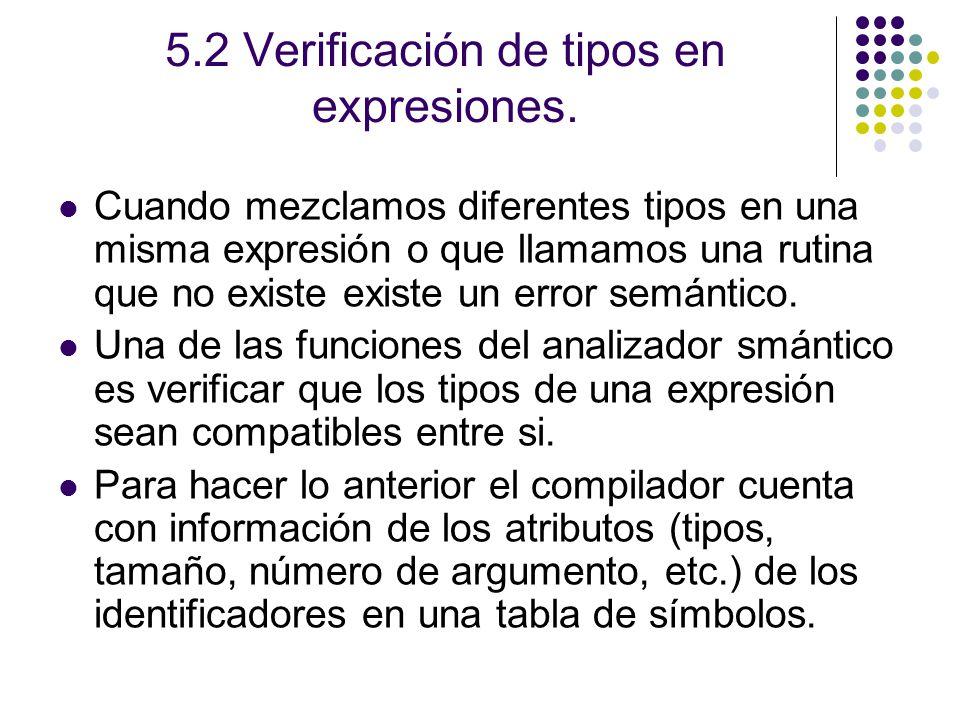 5.2 Verificación de tipos en expresiones. Cuando mezclamos diferentes tipos en una misma expresión o que llamamos una rutina que no existe existe un e