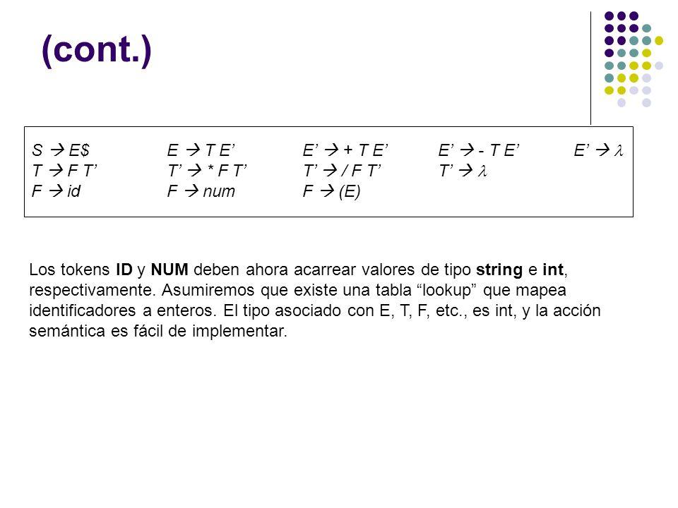 (cont.) S E$E T EE + T EE - T EE T F TT * F TT / F TT F idF numF (E) Los tokens ID y NUM deben ahora acarrear valores de tipo string e int, respectiva