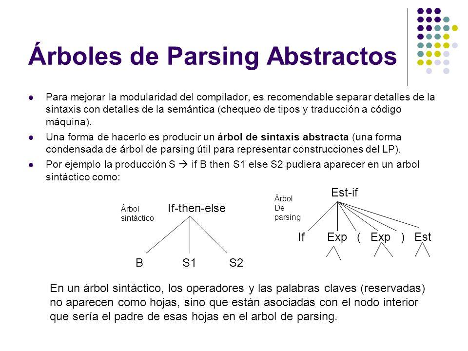 Árboles de Parsing Abstractos Para mejorar la modularidad del compilador, es recomendable separar detalles de la sintaxis con detalles de la semántica