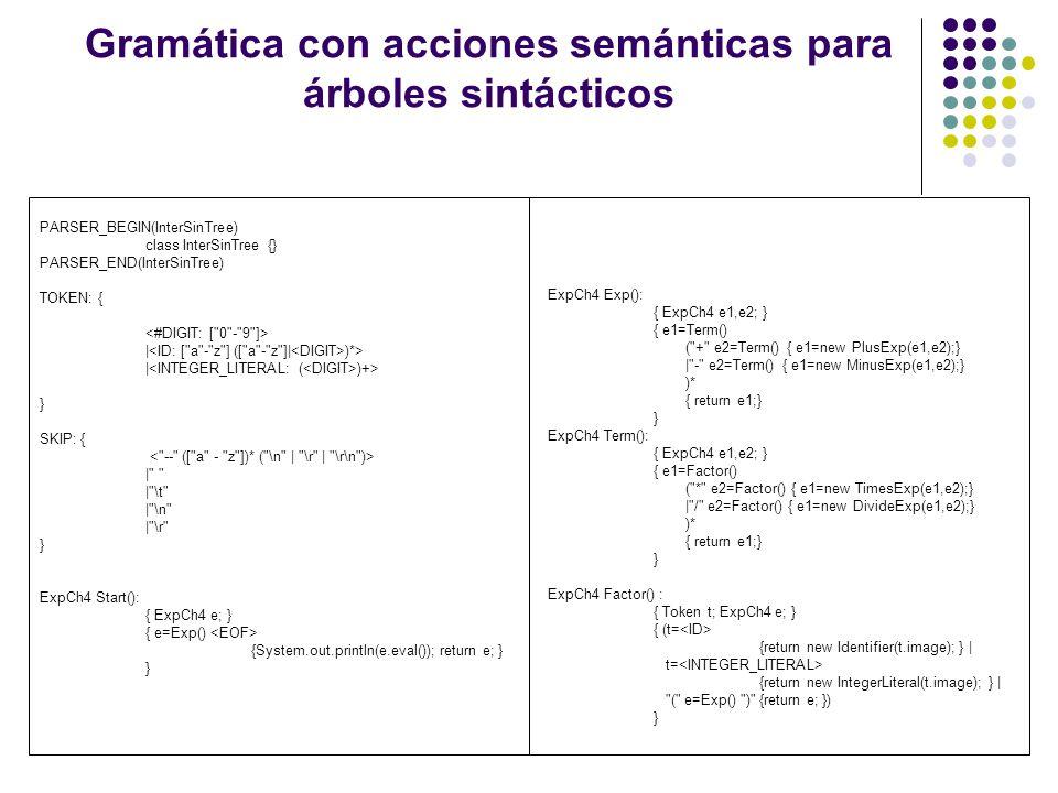 Gramática con acciones semánticas para árboles sintácticos PARSER_BEGIN(InterSinTree) class InterSinTree {} PARSER_END(InterSinTree) TOKEN: { | )*> |