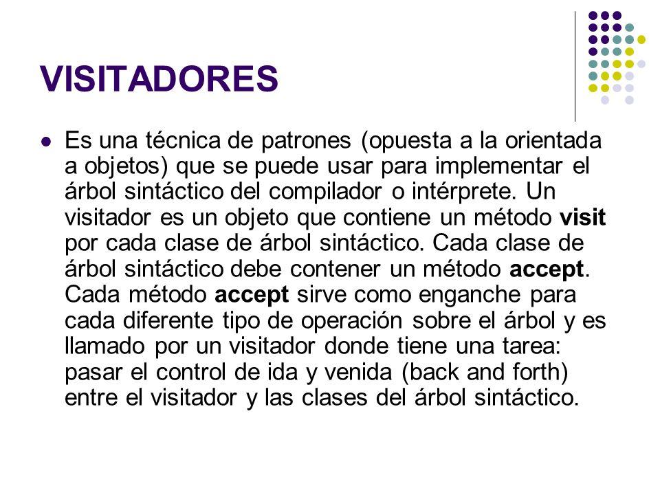 VISITADORES Es una técnica de patrones (opuesta a la orientada a objetos) que se puede usar para implementar el árbol sintáctico del compilador o inté